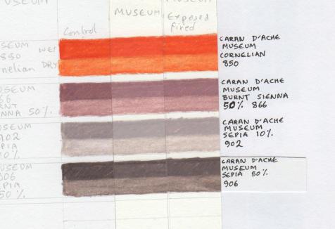 Caran d'Ache Museum lightfastness test results 7