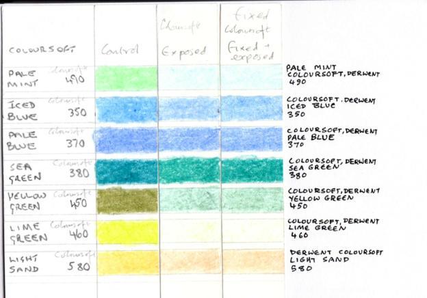 Derwent Coloursoft lightfastness test 4