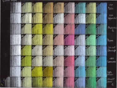 coloured pencils topics