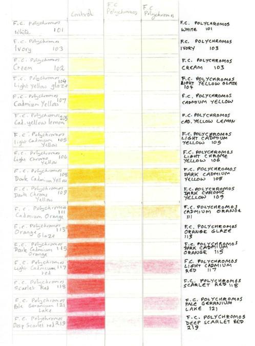 Polychroms lightfastness test results 1