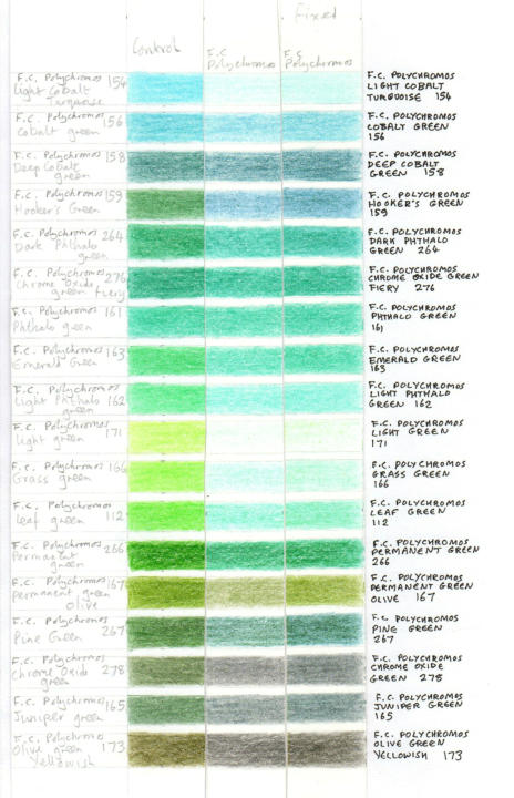 Polychroms lightfastness test results 7