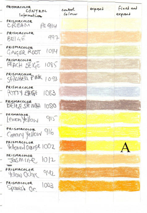 Sanford Prismacolor lightfastness test results 1