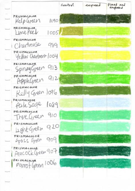 Sanford Prismacolor lightfastness test results 2