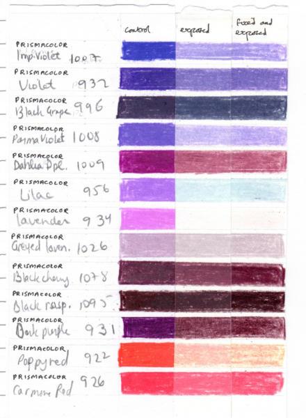 Sanford Prismacolor lightfastness test results 5
