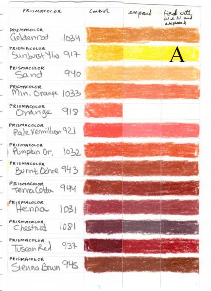 Sanford Prismacolor lightfastness test results 6