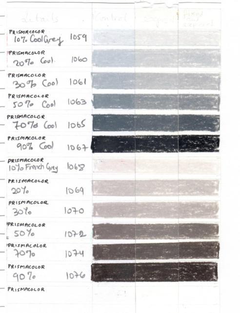 Sanford Prismacolor lightfastness test results 7