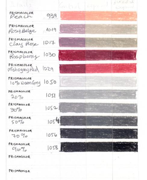 Sanford Prismacolor lightfastness test results 8