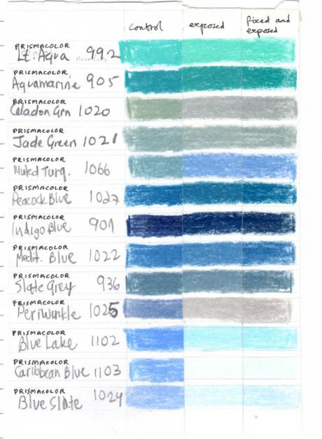Sanford Prismacolor lightfastness test results 9