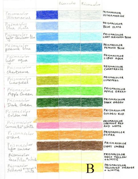 Older Sanford Prismacolor lightfastness test results 1