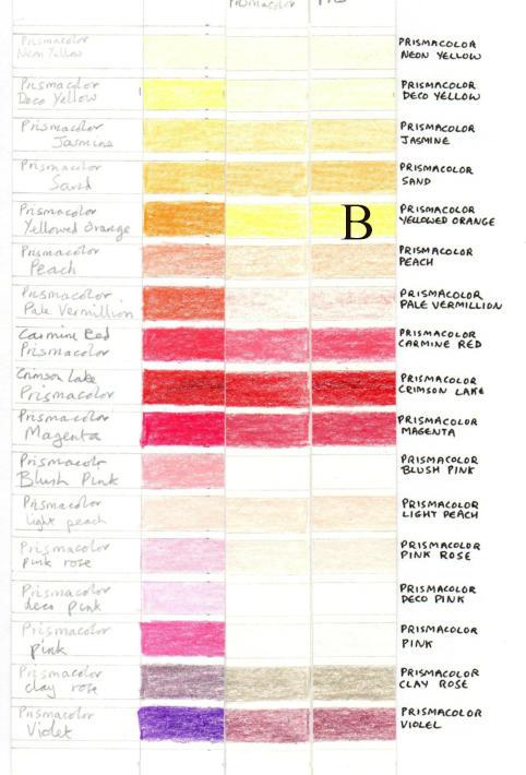 Older Sanford Prismacolor lightfastness test results 2