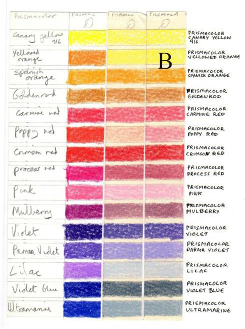 Older Sanford Prismacolor lightfastness test results 3