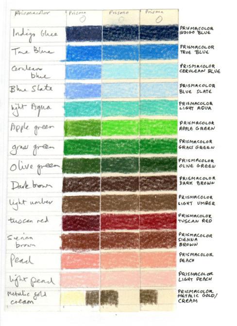 Older Sanford Prismacolor lightfastness test results 4