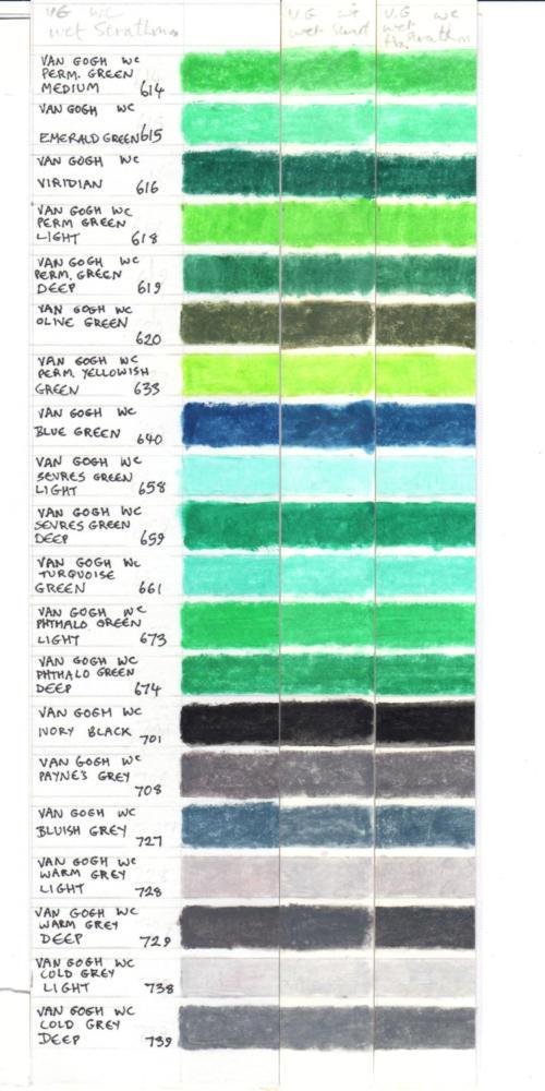 Van Gogh watercolour lightfastness test 1