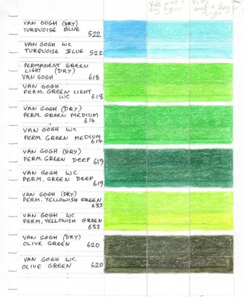 Van Gogh lightfastness test 1